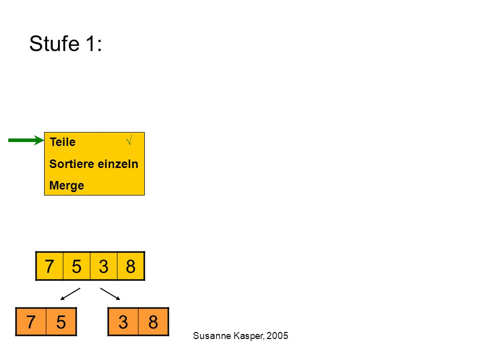 Susanne Kasper, 2005 Stufe 1: Teile Sortiere einzeln Merge 7538 7538 √