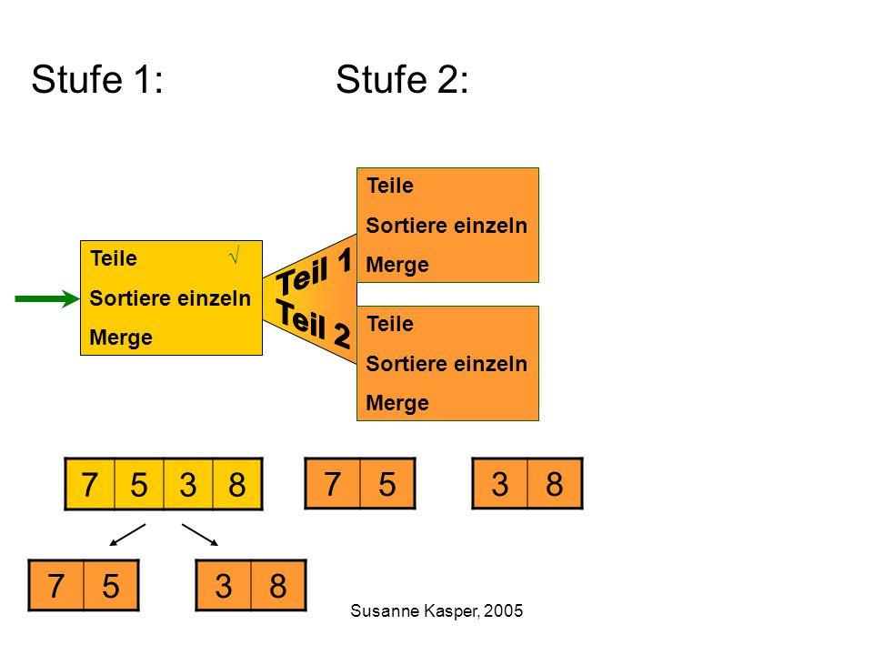 Susanne Kasper, 2005 Stufe 1: Stufe 2: Teile Sortiere einzeln Merge 7538 Teile Sortiere einzeln Merge Teile Sortiere einzeln Merge 7538 7538 √