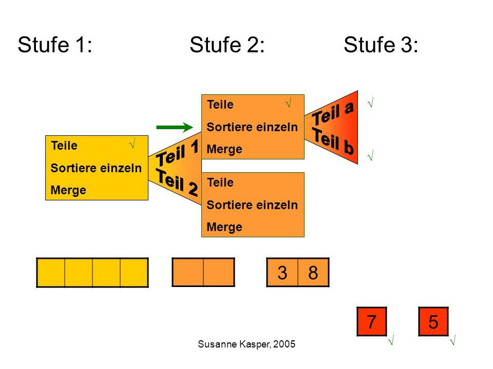 Susanne Kasper, 2005 Stufe 1: Stufe 2: Stufe 3: Teile Sortiere einzeln Merge 38 Teile Sortiere einzeln Merge Teile Sortiere einzeln Merge 75 √ √ √ √ √ √