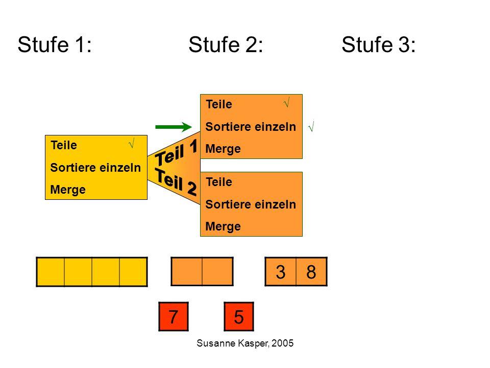 Susanne Kasper, 2005 Stufe 1: Stufe 2: Stufe 3: Teile Sortiere einzeln Merge 38 Teile Sortiere einzeln Merge Teile Sortiere einzeln Merge 75 √ √ √