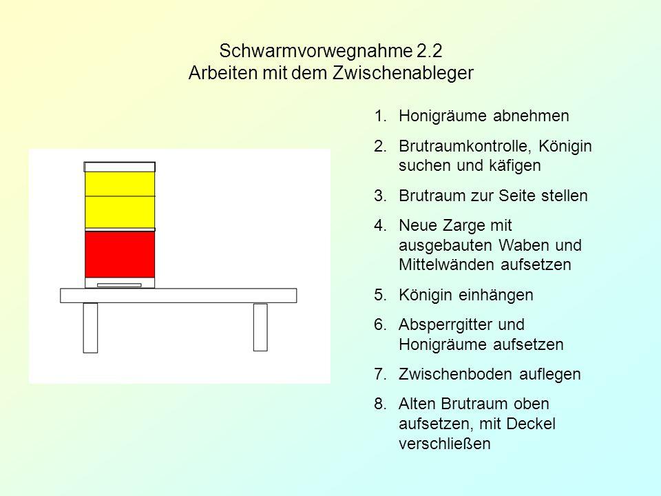Schwarmvorwegnahme 2.2 Arbeiten mit dem Zwischenableger 1.Honigräume abnehmen 2.Brutraumkontrolle, Königin suchen und käfigen 3.Brutraum zur Seite ste