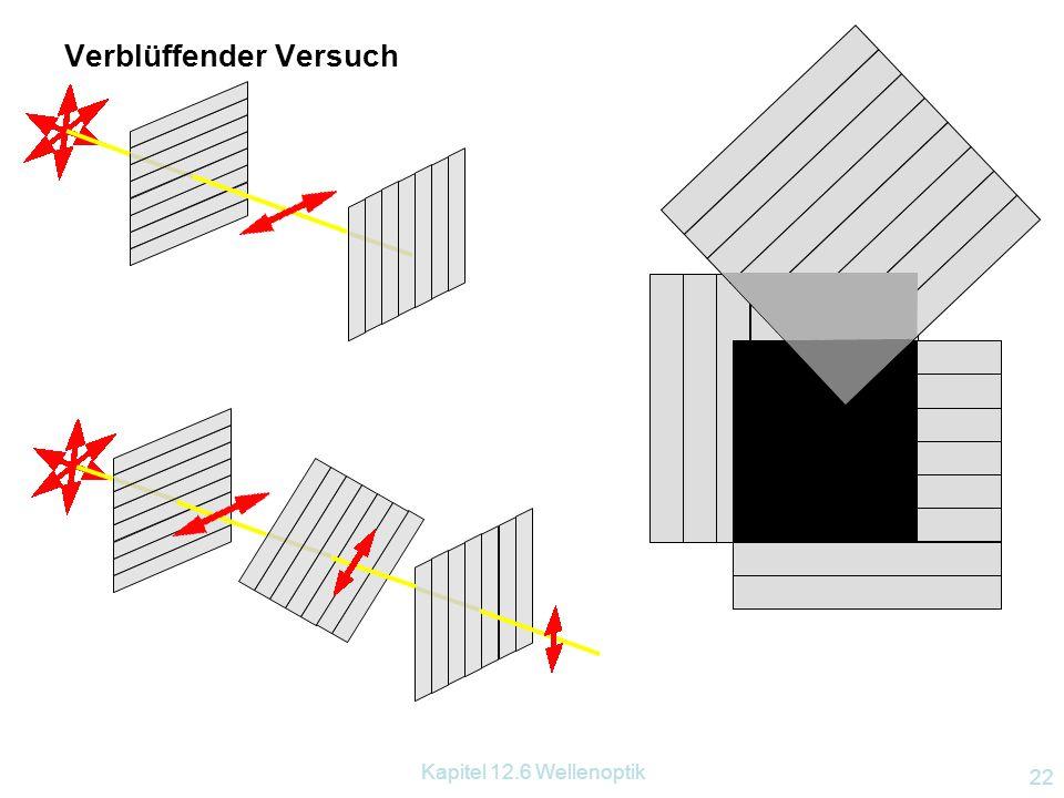 Kapitel 12.6 Wellenoptik 21 Mechanischer Modellversuch