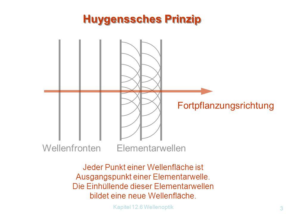 Kapitel 12.6 Wellenoptik 3 Fortpflanzungsrichtung WellenfrontenElementarwellen Huygenssches Prinzip Jeder Punkt einer Wellenfläche ist Ausgangspunkt einer Elementarwelle.