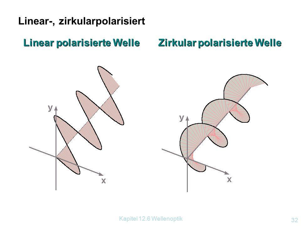 Kapitel 12.6 Wellenoptik 31 optische Achse ordentlicher Strahl außerordentlicher Strahl /4-Plättchen