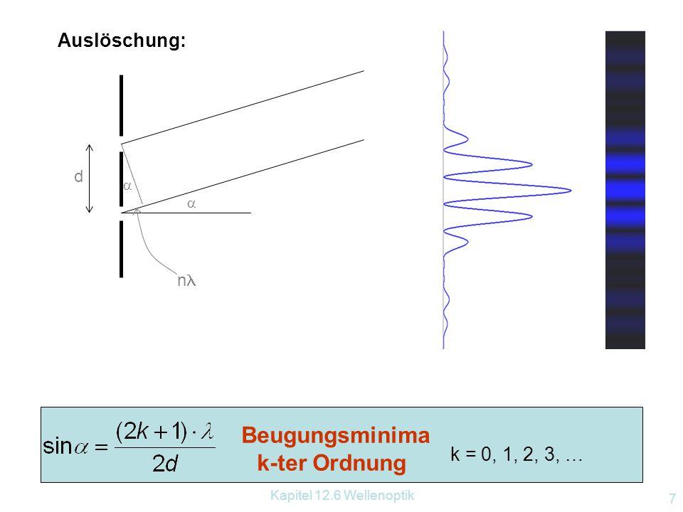 Kapitel 12.6 Wellenoptik 6 12.6.2.1 Beugung am Doppelspalt Beugungsmaxima k-ter Ordnung  d  n k = 0, 1, 2, 3, … Versuch: Laser, davor wird ein Dia m