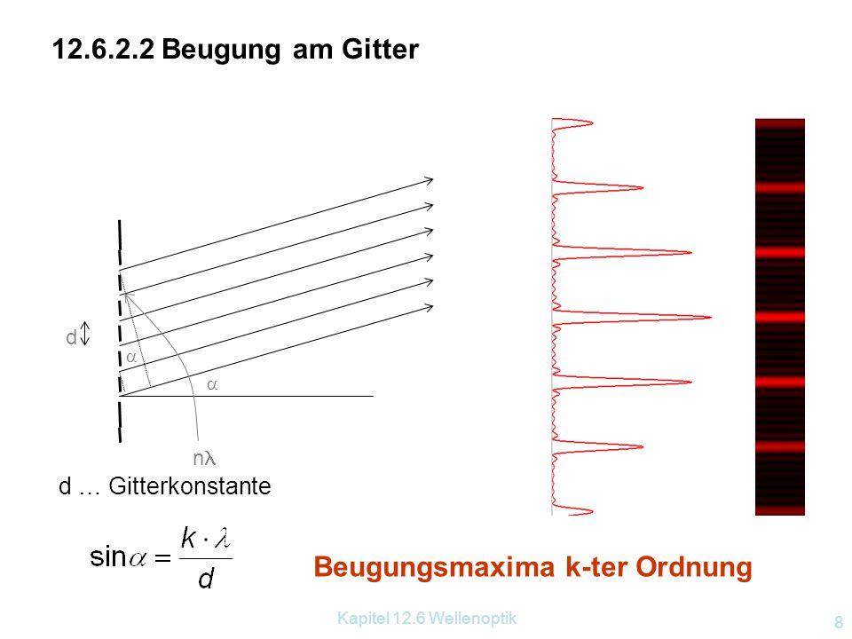 Kapitel 12.6 Wellenoptik 8 12.6.2.2 Beugung am Gitter  d  n Beugungsmaxima k-ter Ordnung d … Gitterkonstante