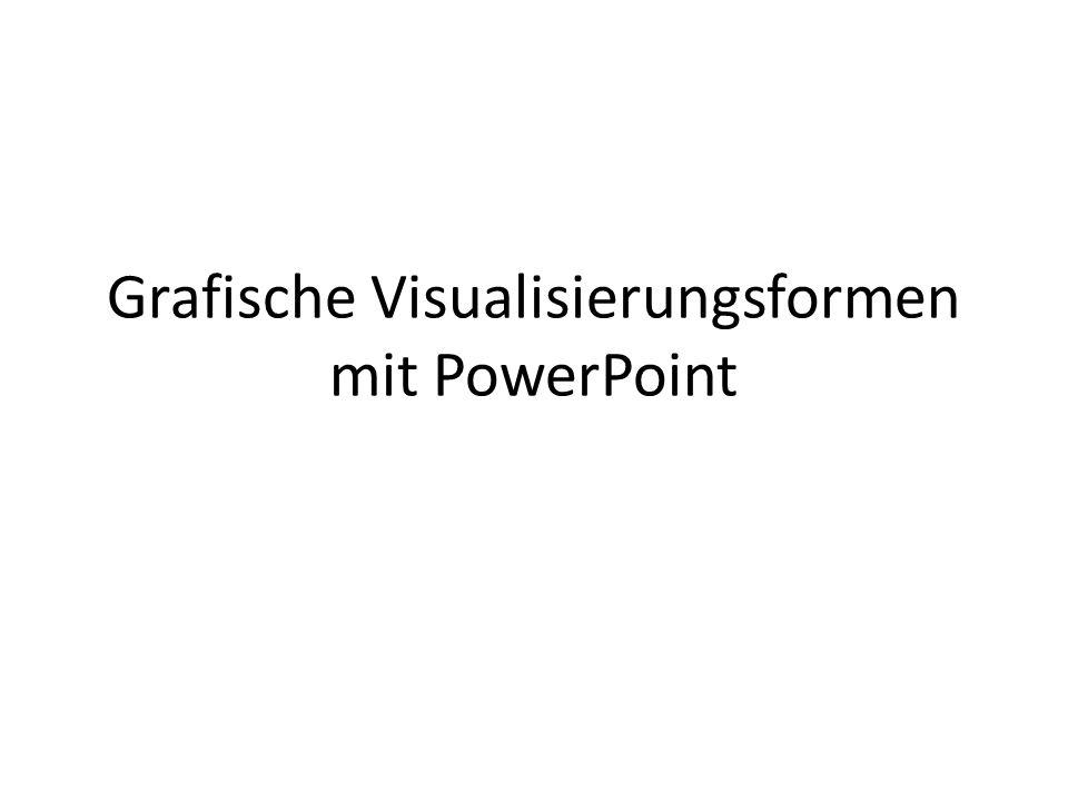 Grafische Visualisierungsformen mit PowerPoint
