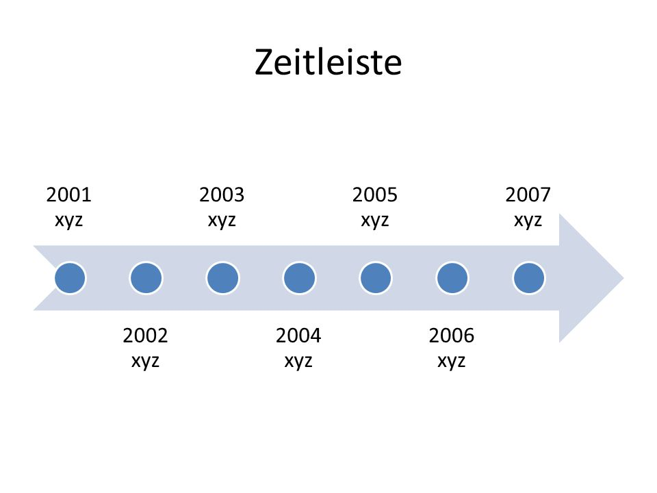 Zeitleiste 2001 xyz 2002 xyz 2003 xyz 2004 xyz 2005 xyz 2006 xyz 2007 xyz