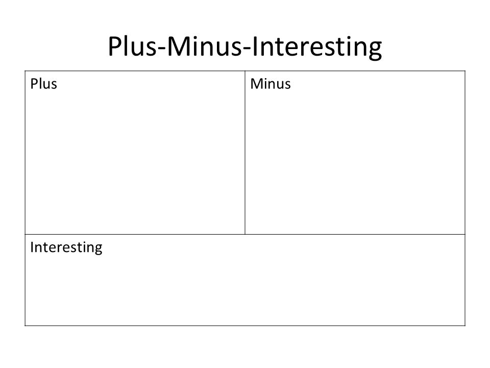Plus-Minus-Interesting PlusMinus Interesting