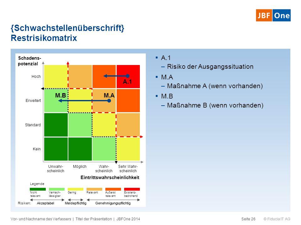 © Fiducia IT AG Eintrittswahrscheinlichkeit Legende MeldepflichtigAkzeptabelGenehmigungspflichtigRisiken: Nicht relevant Vernach- lässigbar GeringRele
