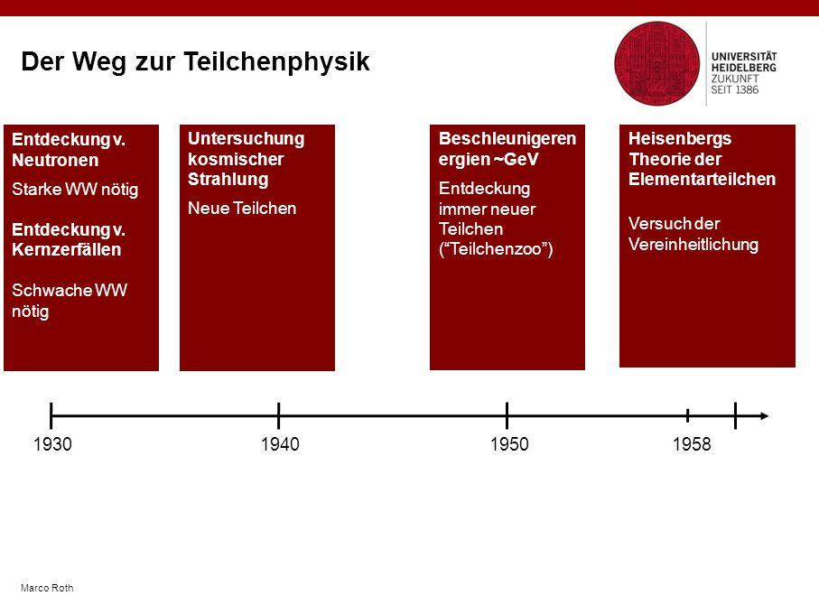 Marco Roth Der Weg zur Teilchenphysik 1930 1940 1950 1958 Entdeckung v.