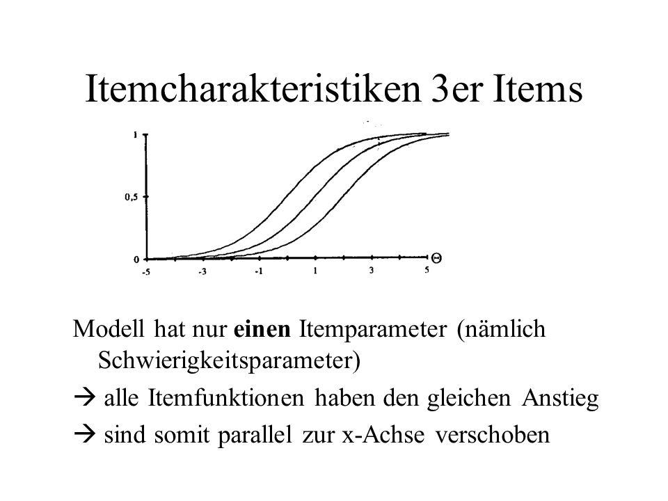 Itemcharakteristiken 3er Items Modell hat nur einen Itemparameter (nämlich Schwierigkeitsparameter)  alle Itemfunktionen haben den gleichen Anstieg 