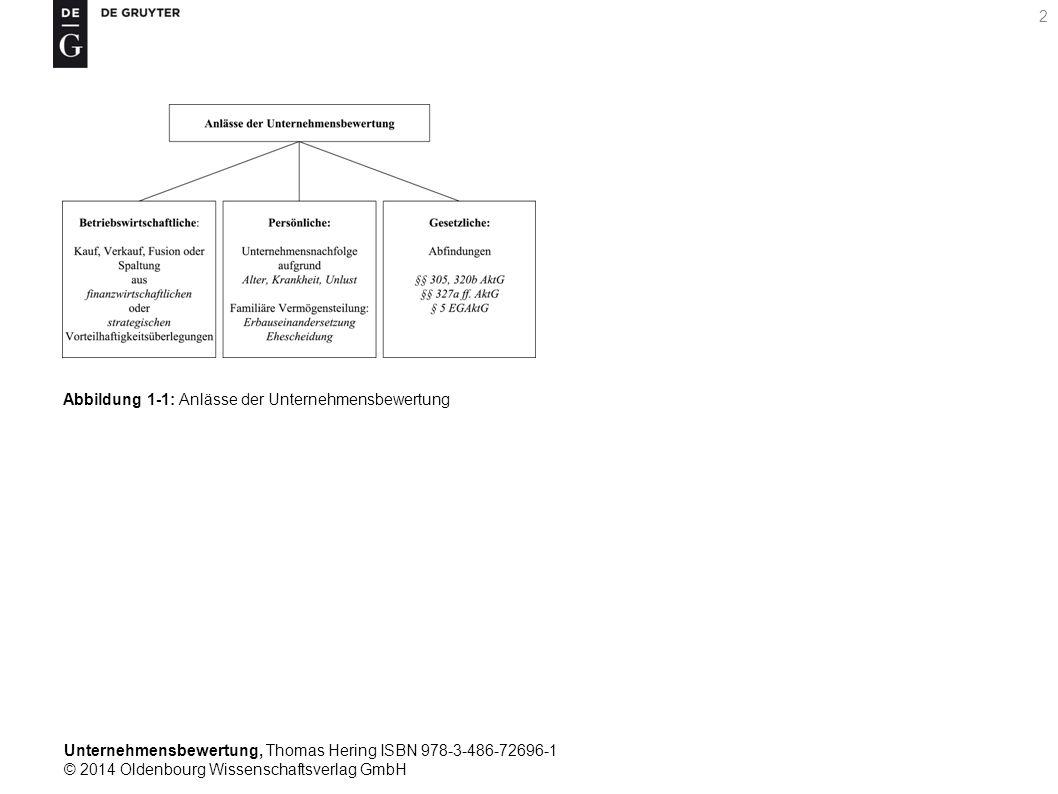 Unternehmensbewertung, Thomas Hering ISBN 978-3-486-72696-1 © 2014 Oldenbourg Wissenschaftsverlag GmbH 2 Abbildung 1-1: Anlässe der Unternehmensbewert