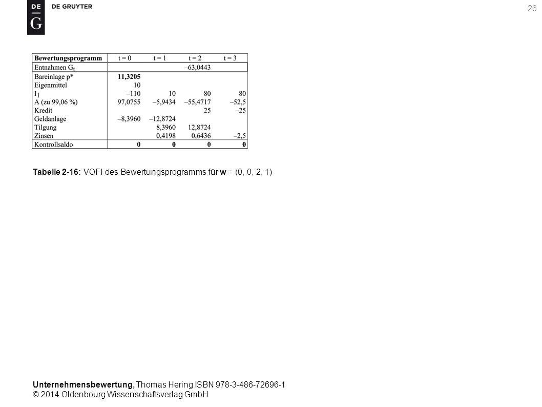 Unternehmensbewertung, Thomas Hering ISBN 978-3-486-72696-1 © 2014 Oldenbourg Wissenschaftsverlag GmbH 26 Tabelle 2-16: VOFI des Bewertungsprogramms f