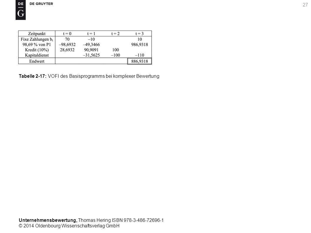 Unternehmensbewertung, Thomas Hering ISBN 978-3-486-72696-1 © 2014 Oldenbourg Wissenschaftsverlag GmbH 27 Tabelle 2-17: VOFI des Basisprogramms bei ko