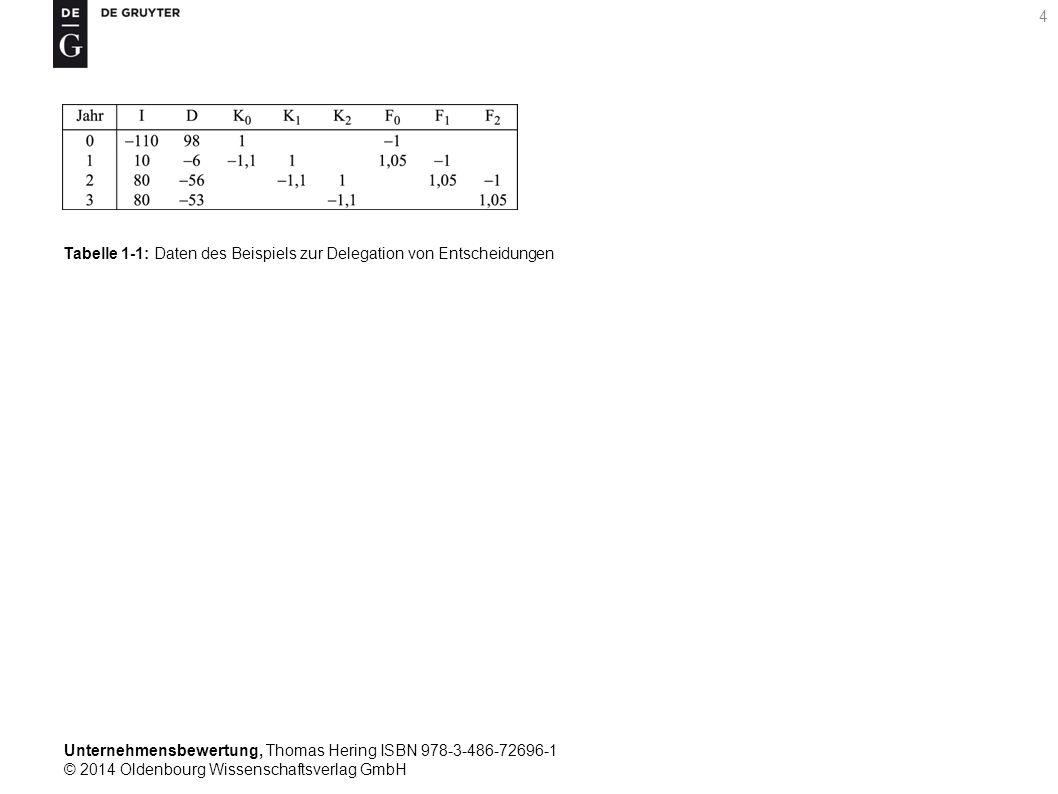 Unternehmensbewertung, Thomas Hering ISBN 978-3-486-72696-1 © 2014 Oldenbourg Wissenschaftsverlag GmbH 4 Tabelle 1-1: Daten des Beispiels zur Delegati