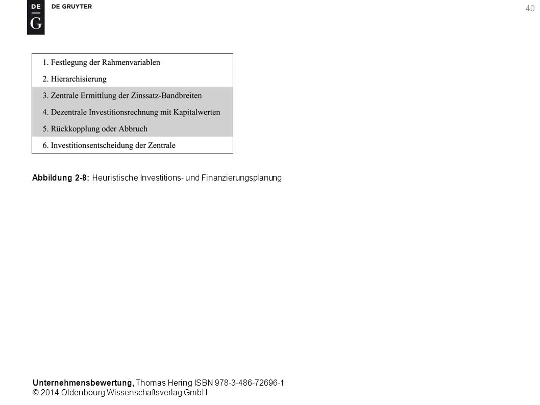 Unternehmensbewertung, Thomas Hering ISBN 978-3-486-72696-1 © 2014 Oldenbourg Wissenschaftsverlag GmbH 40 Abbildung 2-8: Heuristische Investitions- un