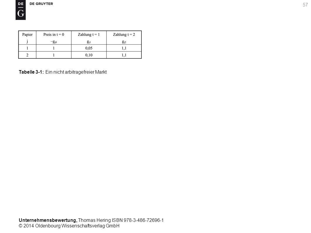 Unternehmensbewertung, Thomas Hering ISBN 978-3-486-72696-1 © 2014 Oldenbourg Wissenschaftsverlag GmbH 57 Tabelle 3-1: Ein nicht arbitragefreier Markt