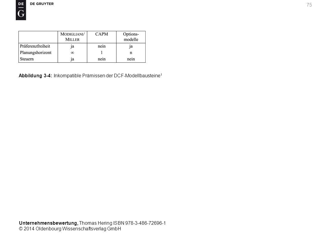 Unternehmensbewertung, Thomas Hering ISBN 978-3-486-72696-1 © 2014 Oldenbourg Wissenschaftsverlag GmbH 75 Abbildung 3-4: Inkompatible Prämissen der DC
