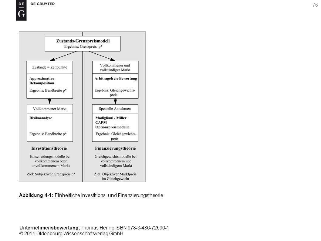 Unternehmensbewertung, Thomas Hering ISBN 978-3-486-72696-1 © 2014 Oldenbourg Wissenschaftsverlag GmbH 76 Abbildung 4-1: Einheitliche Investitions- un
