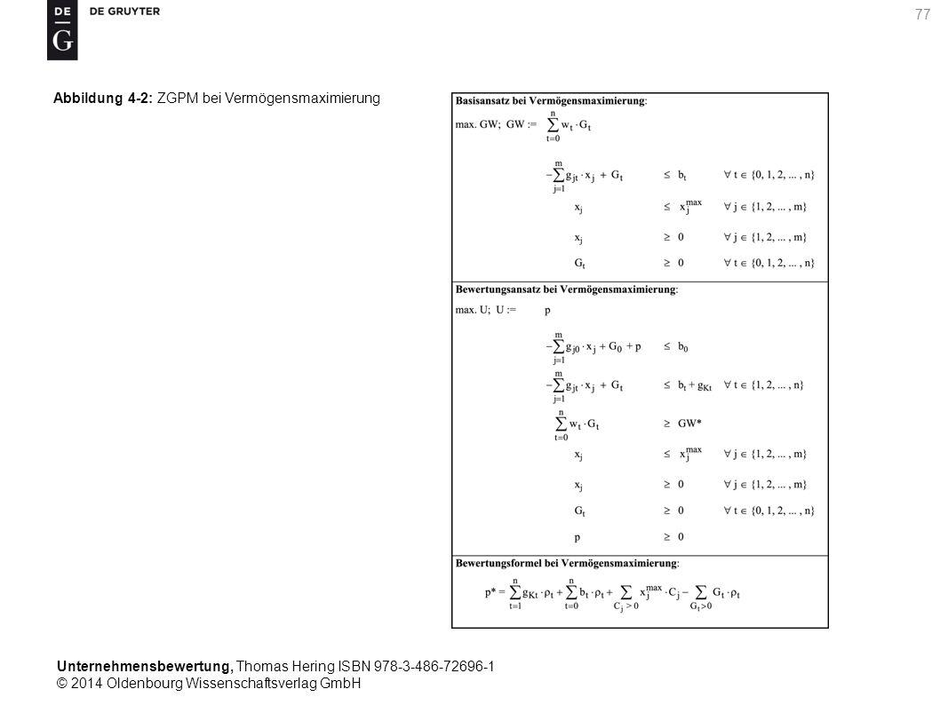 Unternehmensbewertung, Thomas Hering ISBN 978-3-486-72696-1 © 2014 Oldenbourg Wissenschaftsverlag GmbH 77 Abbildung 4-2: ZGPM bei Vermögensmaximierung