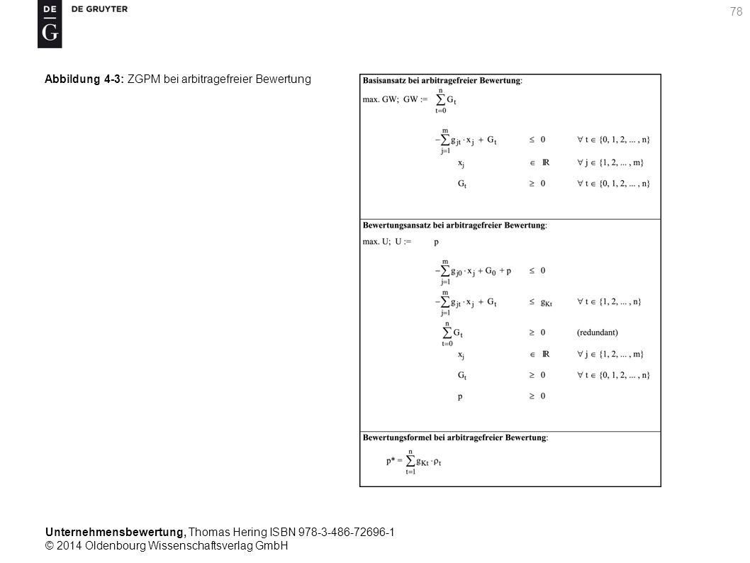 Unternehmensbewertung, Thomas Hering ISBN 978-3-486-72696-1 © 2014 Oldenbourg Wissenschaftsverlag GmbH 78 Abbildung 4-3: ZGPM bei arbitragefreier Bewe