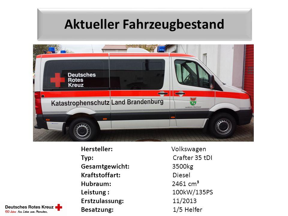 Aktueller Fahrzeugbestand Hersteller: Volkswagen Typ: Crafter 35 tDI Gesamtgewicht: 3500kg Kraftstoffart: Diesel Hubraum: 2461 cm³ Leistung : 100kW/13