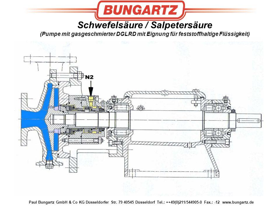 Paul Bungartz GmbH & Co KG Düsseldorfer Str. 79 40545 Düsseldorf Tel.: ++49(0)211/544905-0 Fax.: -12 www.bungartz.de Schwefelsäure / Salpetersäure (Pu