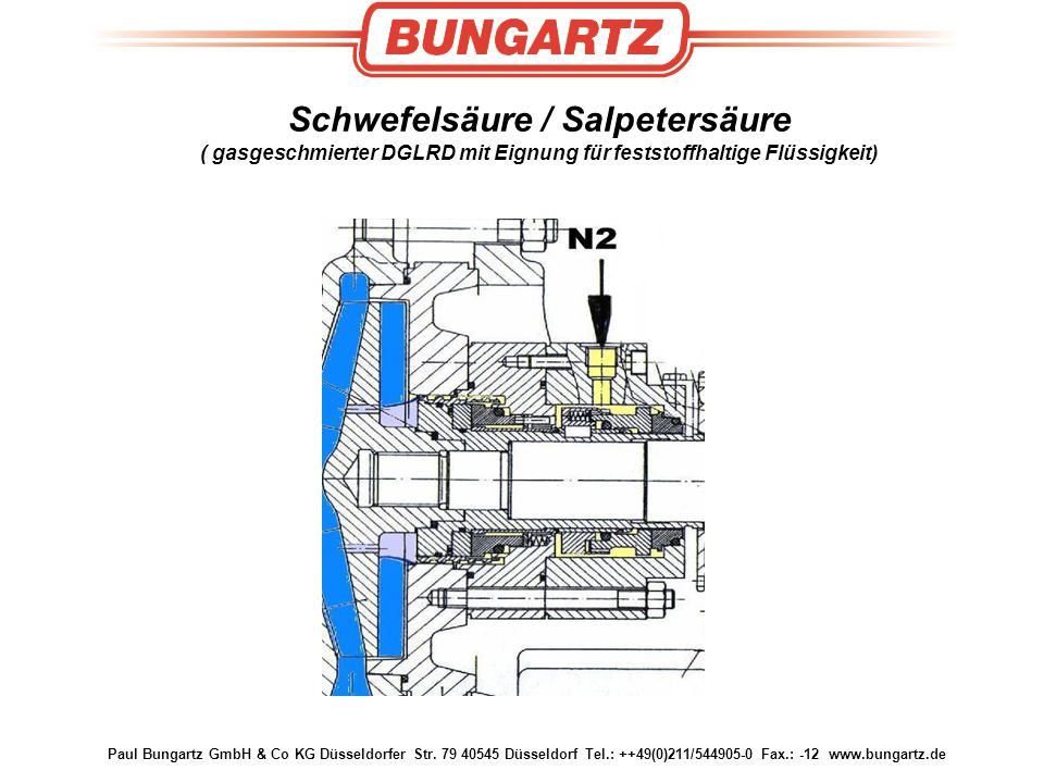 Paul Bungartz GmbH & Co KG Düsseldorfer Str. 79 40545 Düsseldorf Tel.: ++49(0)211/544905-0 Fax.: -12 www.bungartz.de Schwefelsäure / Salpetersäure ( g