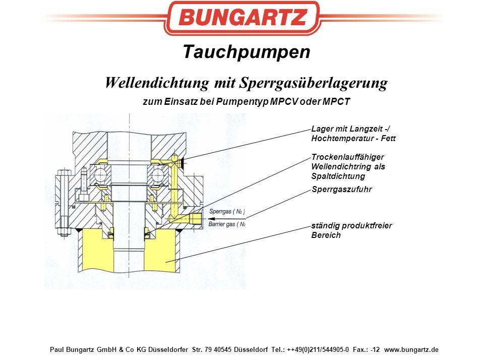 Paul Bungartz GmbH & Co KG Düsseldorfer Str. 79 40545 Düsseldorf Tel.: ++49(0)211/544905-0 Fax.: -12 www.bungartz.de Tauchpumpen Wellendichtung mit Sp