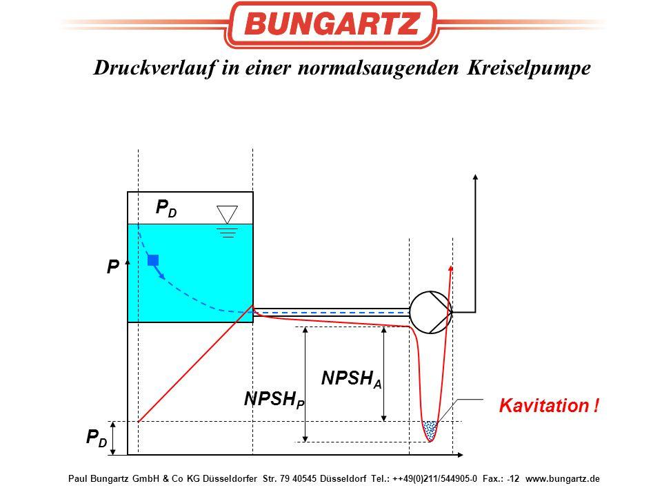 Paul Bungartz GmbH & Co KG Düsseldorfer Str. 79 40545 Düsseldorf Tel.: ++49(0)211/544905-0 Fax.: -12 www.bungartz.de Druckverlauf in einer normalsauge