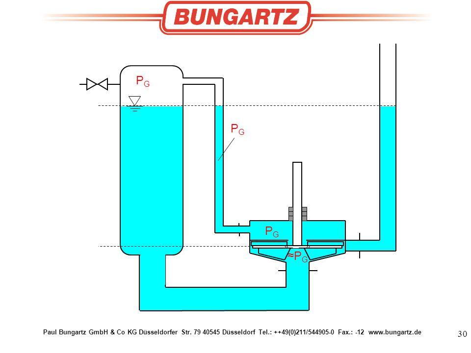 Paul Bungartz GmbH & Co KG Düsseldorfer Str. 79 40545 Düsseldorf Tel.: ++49(0)211/544905-0 Fax.: -12 www.bungartz.de PGPG PGPG PGPG ≈PG≈PG 30 Paul Bun