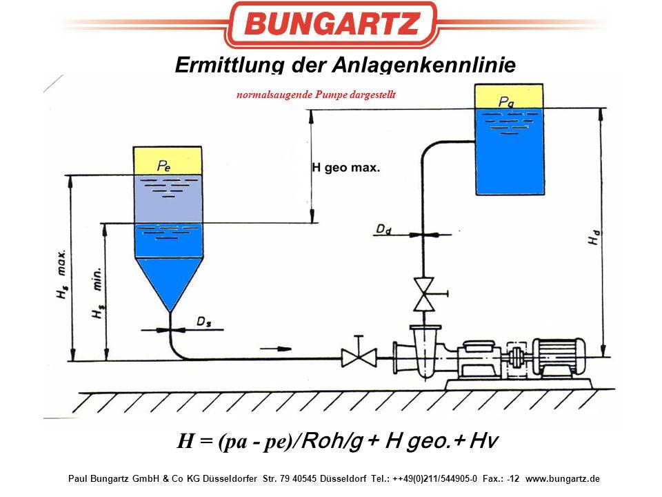 Paul Bungartz GmbH & Co KG Düsseldorfer Str. 79 40545 Düsseldorf Tel.: ++49(0)211/544905-0 Fax.: -12 www.bungartz.de Ermittlung der Anlagenkennlinie H