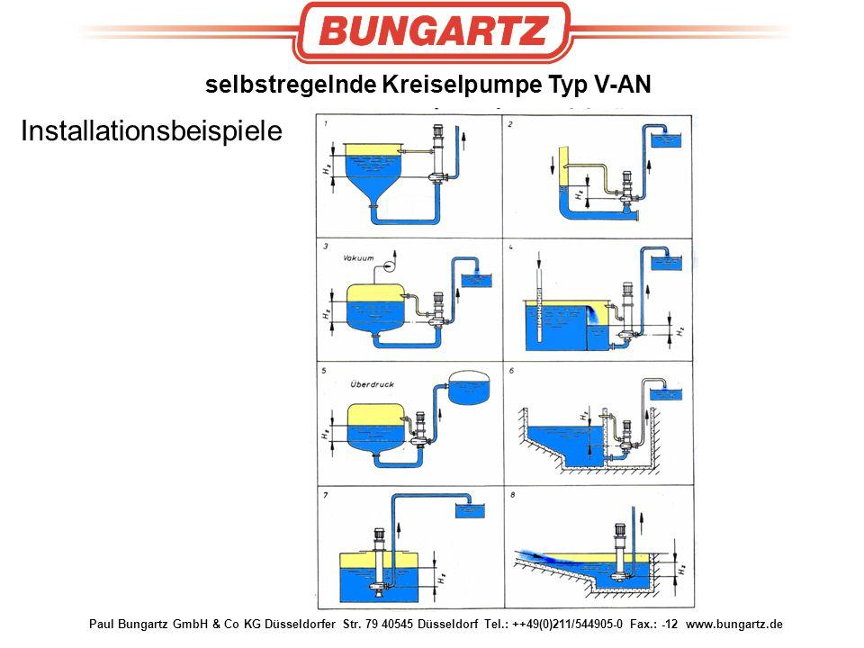 Paul Bungartz GmbH & Co KG Düsseldorfer Str. 79 40545 Düsseldorf Tel.: ++49(0)211/544905-0 Fax.: -12 www.bungartz.de Installationsbeispiele selbstrege