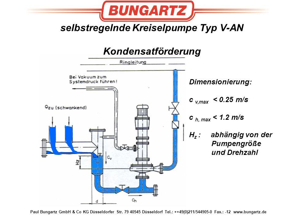 Paul Bungartz GmbH & Co KG Düsseldorfer Str. 79 40545 Düsseldorf Tel.: ++49(0)211/544905-0 Fax.: -12 www.bungartz.de Dimensionierung: c v,max < 0.25 m