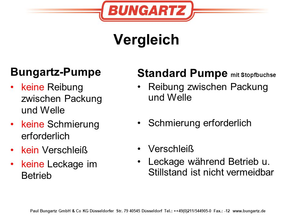 Paul Bungartz GmbH & Co KG Düsseldorfer Str. 79 40545 Düsseldorf Tel.: ++49(0)211/544905-0 Fax.: -12 www.bungartz.de Vergleich Bungartz-Pumpe keine Re