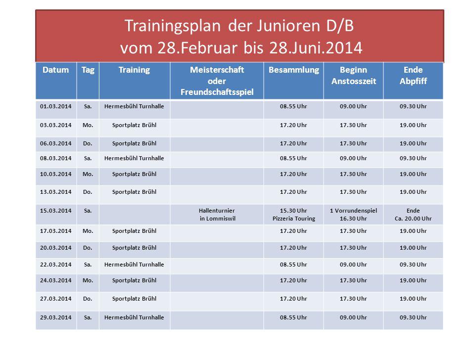 Trainingsplan der Junioren D/B vom 28.Februar bis 28.Juni.2014 DatumTagTrainingMeisterschaft oder Freundschaftsspiel BesammlungBeginn Anstosszeit Ende