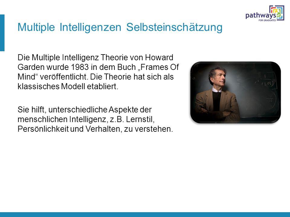 """Multiple Intelligenzen Selbsteinschätzung Die Multiple Intelligenz Theorie von Howard Garden wurde 1983 in dem Buch """"Frames Of Mind"""" veröffentlicht. D"""