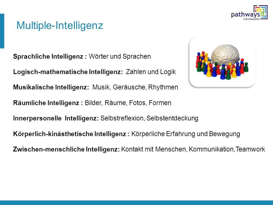 Multiple-Intelligenz Sprachliche Intelligenz : Wörter und Sprachen Logisch-mathematische Intelligenz: Zahlen und Logik Musikalische Intelligenz: Musik