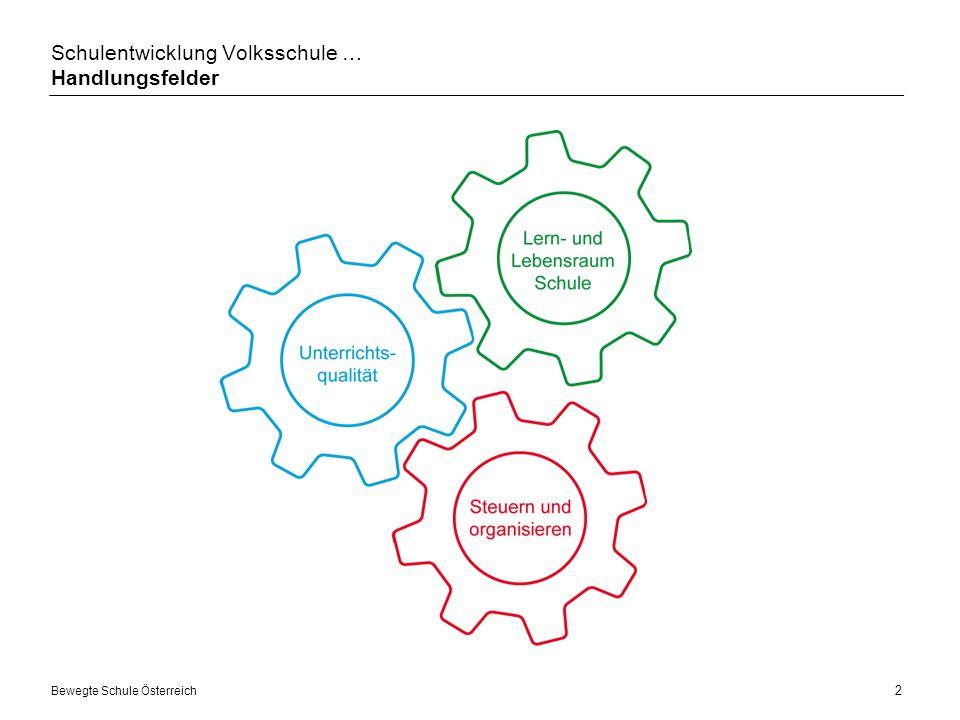 Kriterium Handlungsfeld Bewegte Schule Österreich Steuern und organisieren Titel des Kriteriums 3 23 Ziel Maßnahmen Zeithorizont Für Umsetzung verantwortlich Indikator(en) Überprüfung / Evaluation