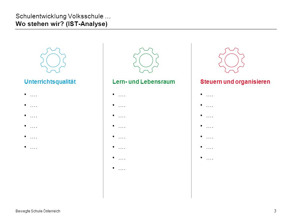 Kriterium Handlungsfeld Bewegte Schule Österreich Steuern und organisieren Titel des Kriteriums 4 24 Ziel Maßnahmen Zeithorizont Für Umsetzung verantwortlich Indikator(en) Überprüfung / Evaluation