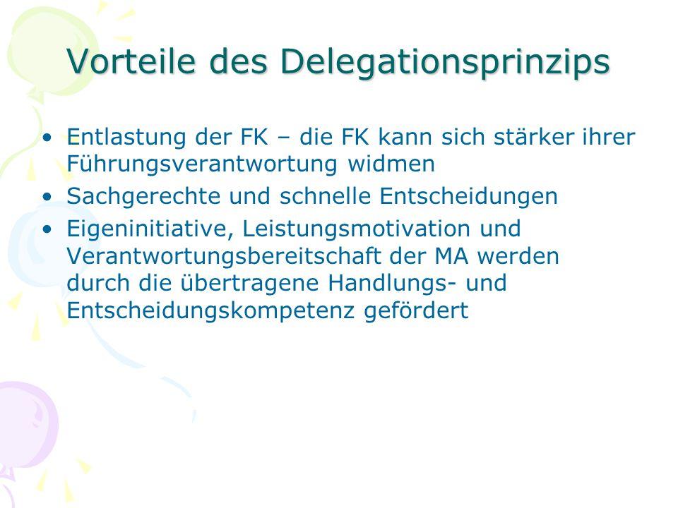 Vorteile des Delegationsprinzips Entlastung der FK – die FK kann sich stärker ihrer Führungsverantwortung widmen Sachgerechte und schnelle Entscheidun