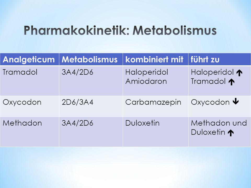 AnalgeticumMetabolismuskombiniert mitführt zu Tramadol3A4/2D6Haloperidol Amiodaron Haloperidol  Tramadol  Oxycodon2D6/3A4CarbamazepinOxycodon  Meth