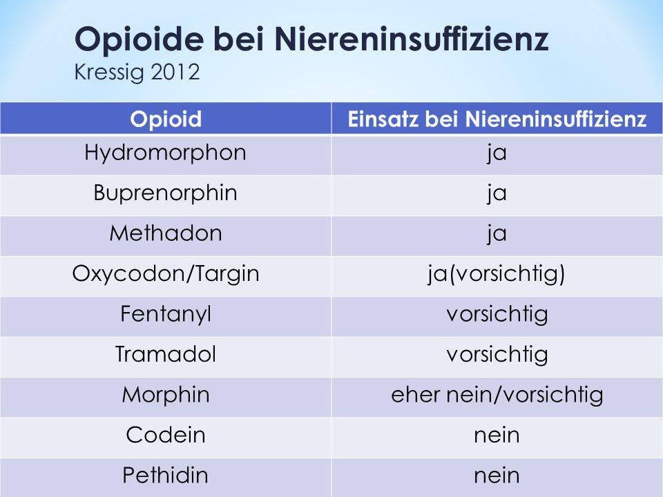 Opioide bei Niereninsuffizienz Kressig 2012 OpioidEinsatz bei Niereninsuffizienz Hydromorphonja Buprenorphinja Methadonja Oxycodon/Targinja(vorsichtig