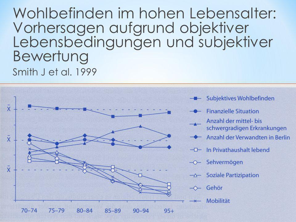 Wohlbefinden im hohen Lebensalter: Vorhersagen aufgrund objektiver Lebensbedingungen und subjektiver Bewertung Smith J et al. 1999