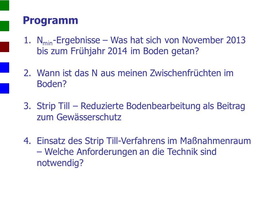 Nach Kulturen: Vorwinter-N min -Ergebnisse (Probenahme: 12. bis 23. November 2013)