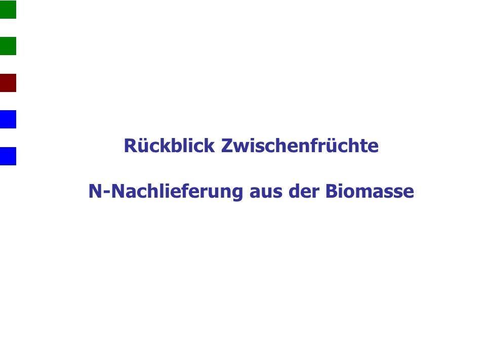  50-70% des Biomasse-N können für die Düngung der Folgekultur angerechnet werden Wann ist das N aus meinen Zwischenfrüchten im Boden.