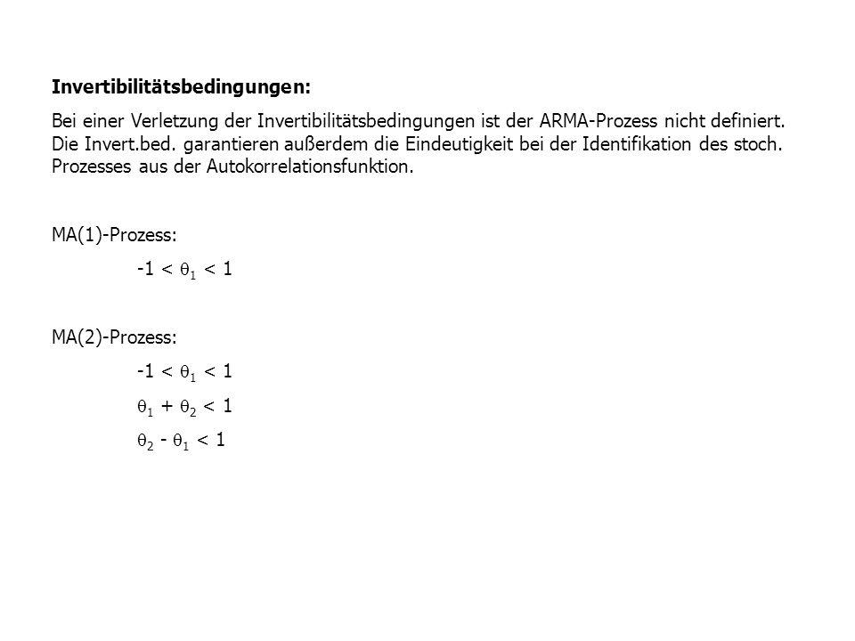 Invertibilitätsbedingungen: Bei einer Verletzung der Invertibilitätsbedingungen ist der ARMA-Prozess nicht definiert. Die Invert.bed. garantieren auße