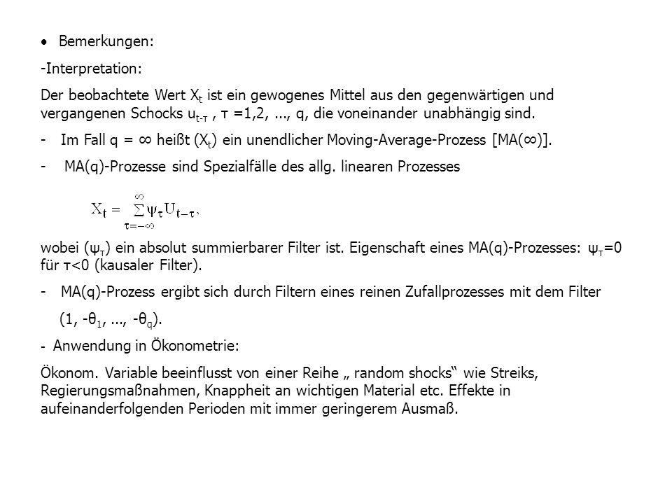 - MA (1)- Prozess Varianz von X t : Autokovarianzf. (ACVF): für τ = 1: Spezielle MA(q)-Prozesse