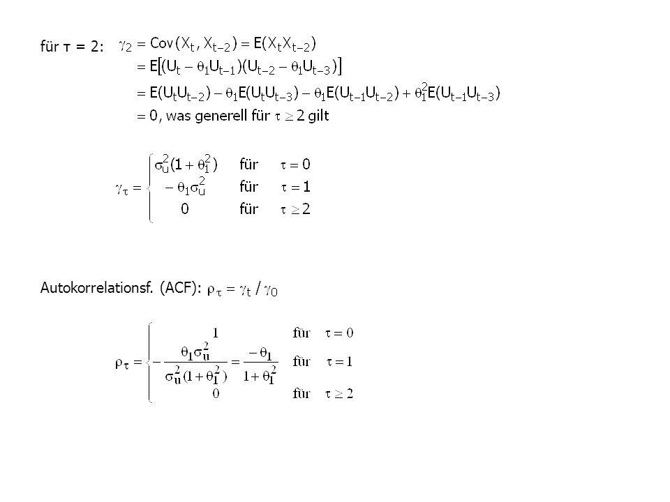 für τ = 2: Autokorrelationsf. (ACF):